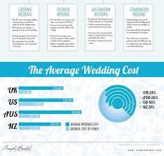 what is a wedding venue what s your wedding venue arabia weddings