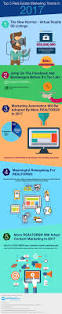 real estate marketing trends 2017 infographic become a local leader