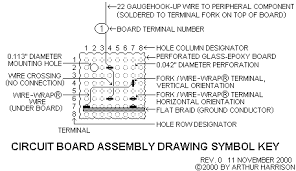art u0027s theremin page the 145 theremin