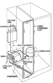 maytag side by side condenser refrigerator troubleshooting