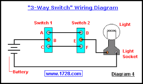 how emergency light works amazing how two way switch works contemporary everything you need
