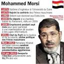 "Le portrait du nouveau président Mohamed Morsi ""Au nom de la charia"" - 7749987429_le-portrait-du-nouveau-president-mohamed-morsi"