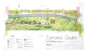 permaculture design lunaria gardens