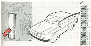 1991 volvo 240 dl fuse box 1991 wiring diagrams instruction