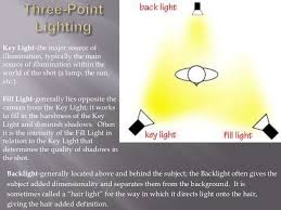 Back Light Definition Com 248 Mise En Scene Powerpoint