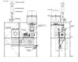 Slaughterhouse Floor Plan by Plant Construction Tietjen The Original