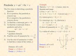 functions domain and range by mr porter ppt download