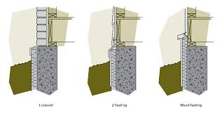 figure 6 2 common foundation types rubble brick poured concrete