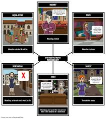 shakespeare romeo and juliet play summary text book characters