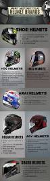 best motorcycle sneakers best motorcycle helmet brands the right kind of helmet from the