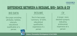 cv vs resume the differences cv vs resume difference cv jobsxs
