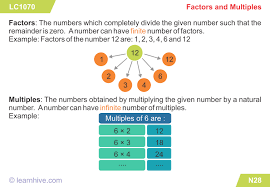 learnhive cambridge checkpoint grade 7 mathematics powers and