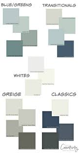 popular paint colors for 2017 cabinet paint color trends and how to choose timeless colors