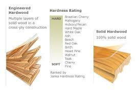 hardwood types barron s flooring design