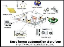 home automation utilises modern technology smart lighting control