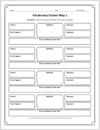 Vocabulary Graphic Organizer Templates speech with what does it vocabulary graphic organizer