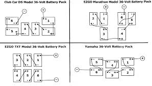 36 volt ez go golf cart wiring diagram and new club car schematic