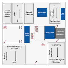Electronic Thesis And Dissertation In Library And Information Science Library Of Science And Medicine Map Of Third Floor Rutgers