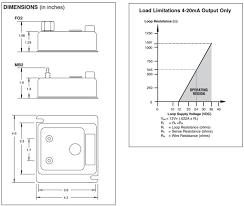 ashcroft xldp differential pressure transmitter tequipment net