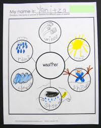 Weather Map Worksheets Free Thinking Map Themes Images Reverse Search