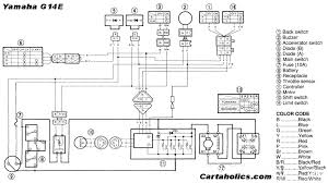 1981 yamaha g1 golf cart wiring diagram wiring diagram and