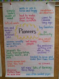 Powerful Adjectives Related Keywords Amp by 381 Best Third Grade Ela Images On Pinterest Teaching Ideas