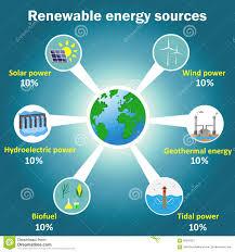plateau state sets up corporation to explore renewable energy