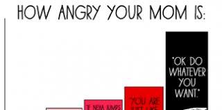 Angry Mom Meme - meme bajiroo com
