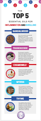 best 10 homemade essential oils ideas on pinterest making