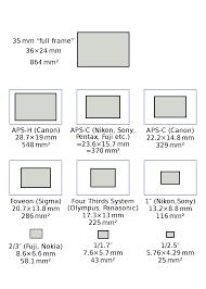 full frame digital slr wikipedia