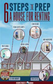 llc for rental property 32 best slum lord images on pinterest lord rental property and