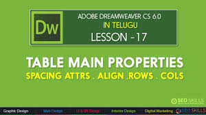 Table Cell Spacing Dreamweaver Table Properties Cell Spacing Cell Padding Align V