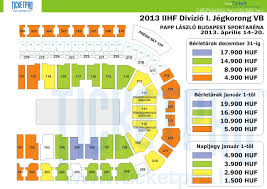 Nottingham Arena Floor Plan by News Archive Eurohockey Com