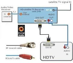 wiring diagrams hdtv dvr hd satellite tv