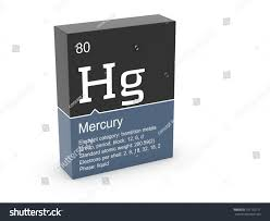 Periodic Table Mercury Mercury Mendeleevs Periodic Table Stock Illustration 101125711