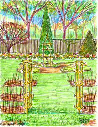 some ideas for designing laying out flower beds fred gonsowski