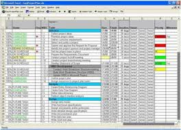 Simple Excel Project Management Template Simple Project Management Software Easyprojectplan Excel Project