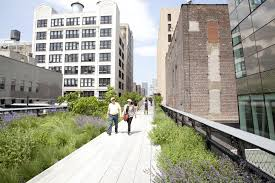Walking Map Of Manhattan New York City by Guide To The High Line In Nyc Including Things To Do Nearby