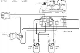 polaris winch wiring diagram wiring diagram