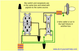 marvelous wiring diagrams for a gfci outlet u2013 do it yourself help