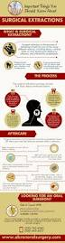 Oral Surgery Assistant Resume Best 25 Oral Surgery Ideas On Pinterest Dental Works What To