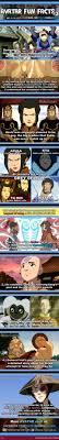 Meme Center Vlade - meme center largest creative humor community avatar korra and