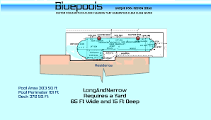 Long Narrow House Plans In Ground Pool Design