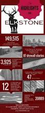 2016 elkstone basement facts elkstone basements