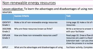 renewable vs non renewable energy resources by jafarmer9