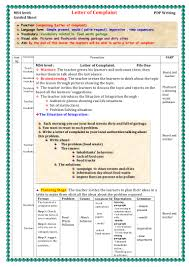 Letter Of Complaint Format by Ms4 Level Letter Of Complaint