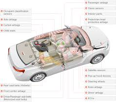 where are the airbags located all about airbags takata all