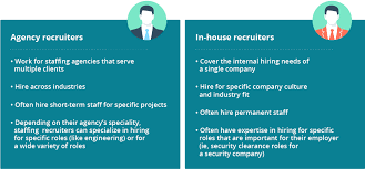 Inhouse Agency Recruitment Vs In House Recruitment