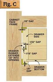 kitchen cabinet diy plans google search kitchen pinterest