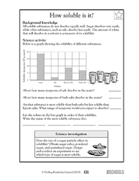 nursing resume exles images of solubility properties of benzoic acid 5th grade science worksheets how soluble is it worksheets